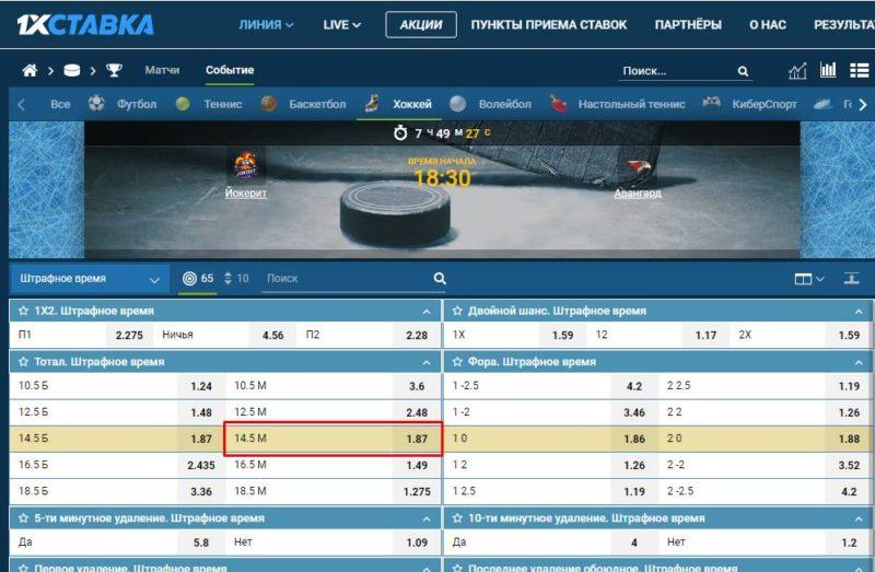 пример ставки на штрафное время в хоккее