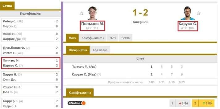 ставка на 1 раунд квалификации в теннисе