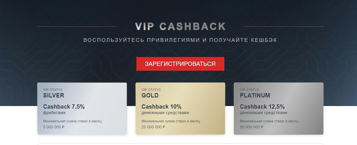 VIP кешбек Фонбет